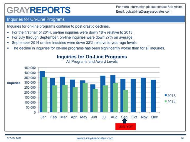 Inquiries_On-Line_Programs